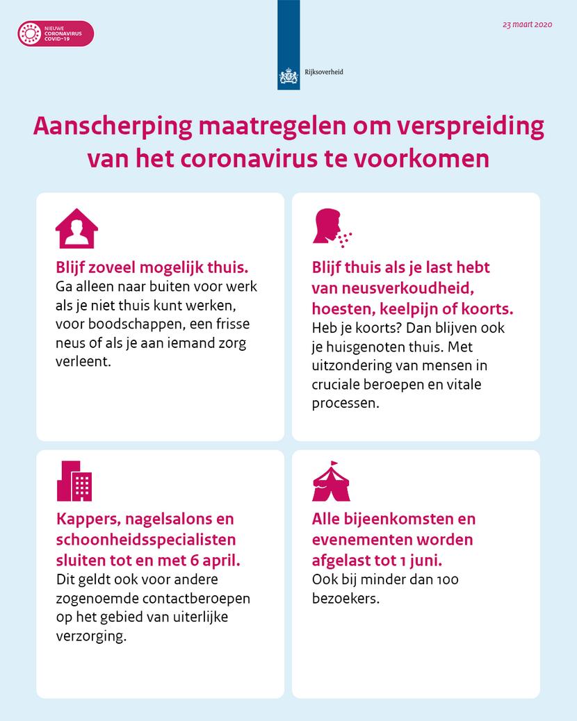 Coronavirus: Aangescherpte maatregelen vanaf 23 maart